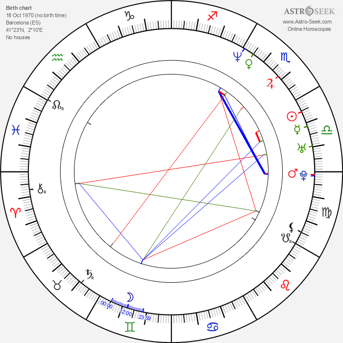 Marc Recha - Astrology Natal Birth Chart