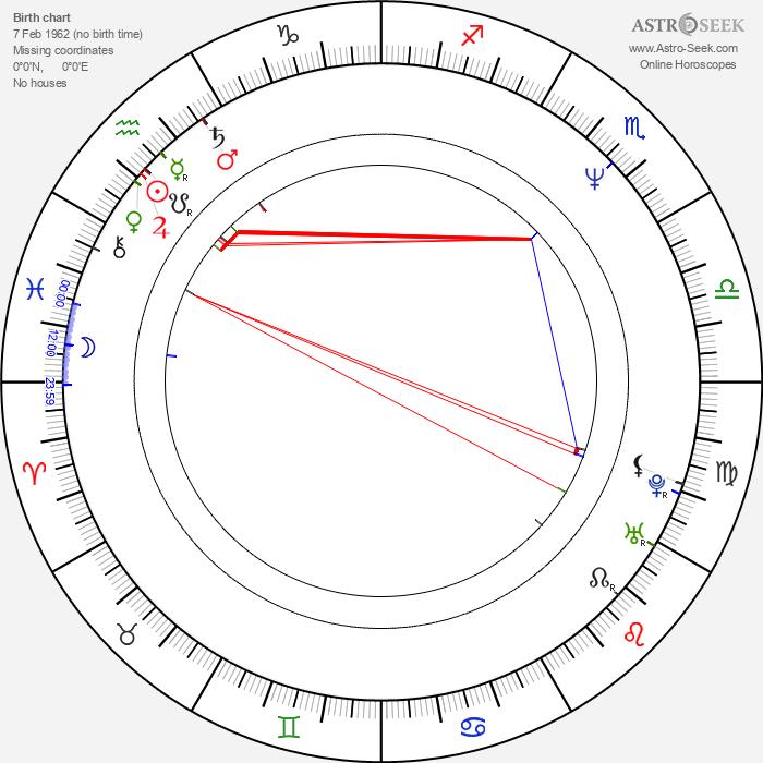 Marc Rioufol - Astrology Natal Birth Chart