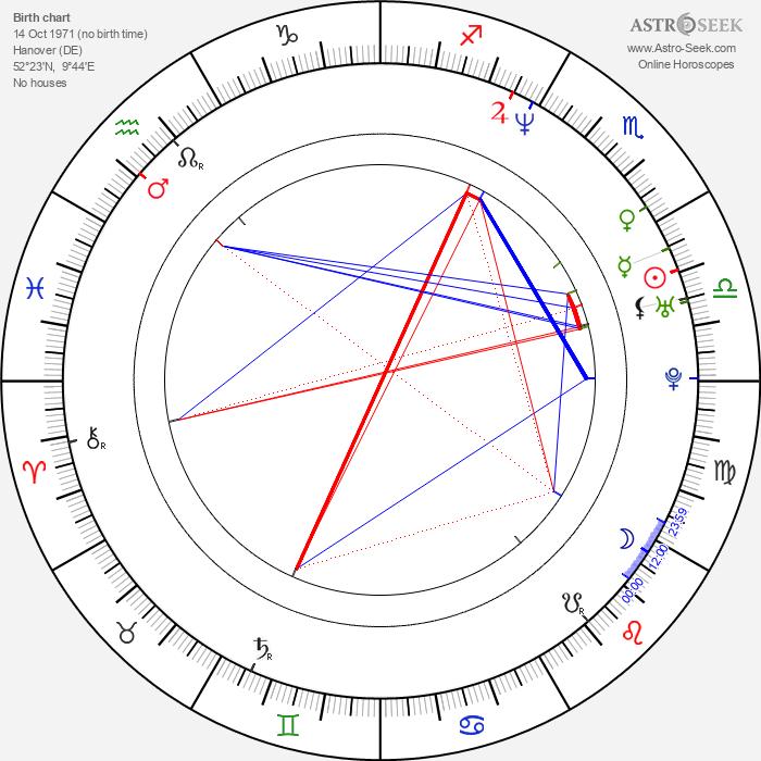 Marc Schölermann - Astrology Natal Birth Chart