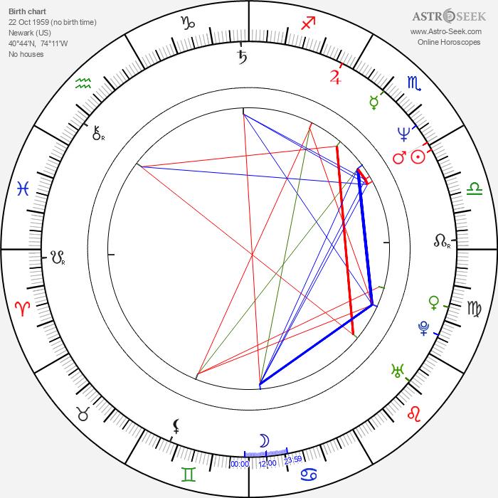Marc Shaiman - Astrology Natal Birth Chart