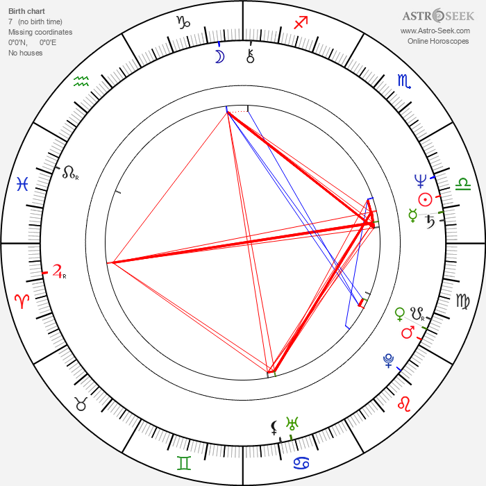 Marc Storace - Astrology Natal Birth Chart