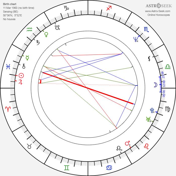 Marc Tarabella - Astrology Natal Birth Chart