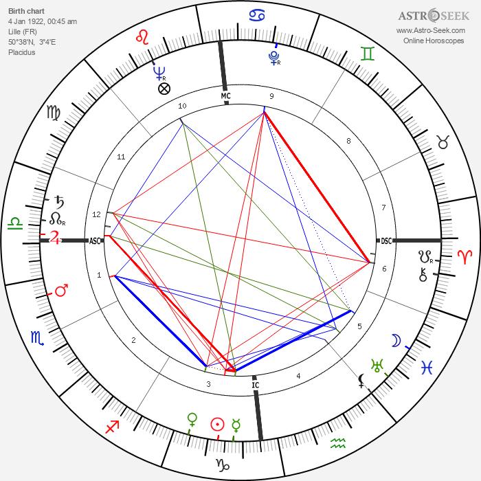 Marceau Somerlinck - Astrology Natal Birth Chart