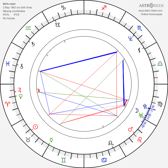Marcel Barsotti - Astrology Natal Birth Chart