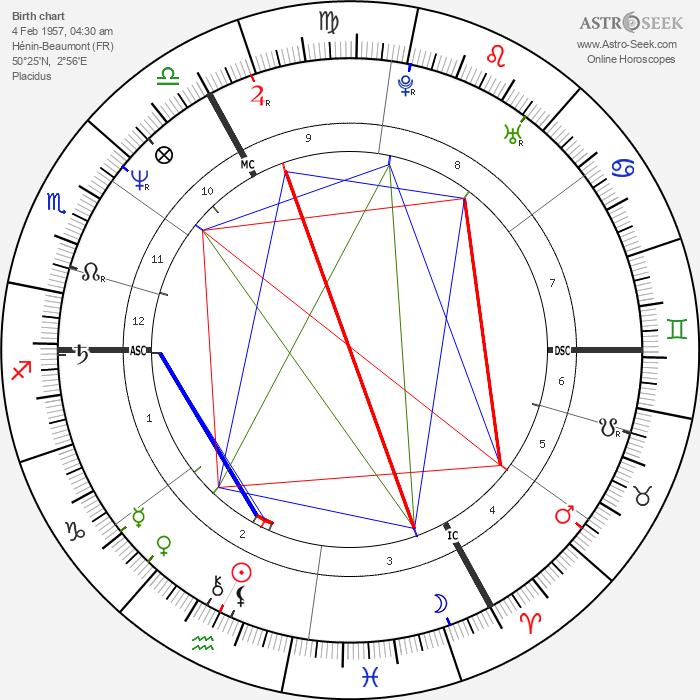 Marcel Cerqueira - Astrology Natal Birth Chart