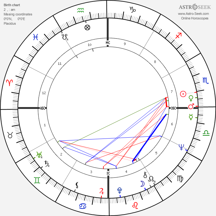 Marcel Fontaine - Astrology Natal Birth Chart