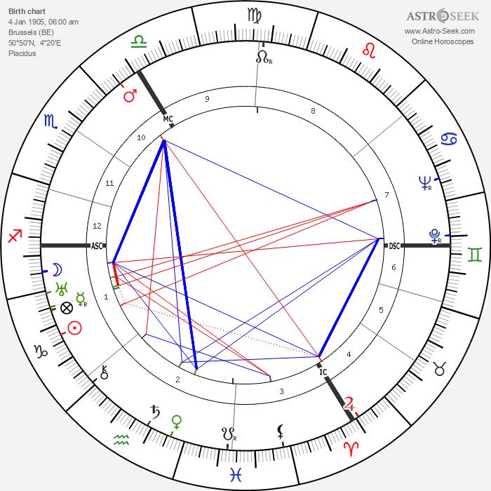 Marcel G. Daneels - Astrology Natal Birth Chart