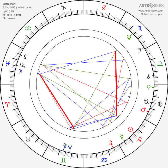 Marcel Journet - Astrology Natal Birth Chart
