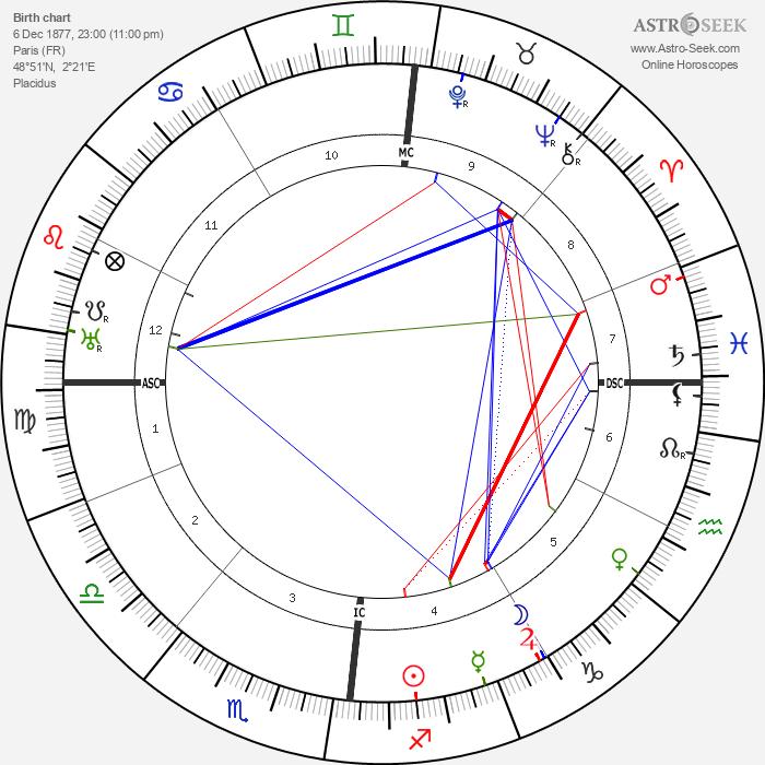 Marcel Lévesque - Astrology Natal Birth Chart