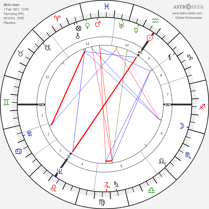 Marcel Poblome - Astrology Natal Birth Chart