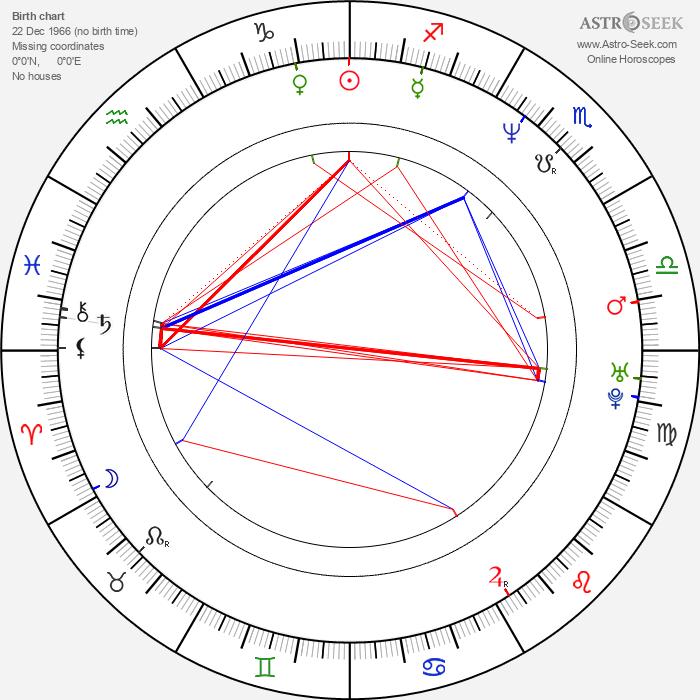 Marcel Schirmer - Astrology Natal Birth Chart