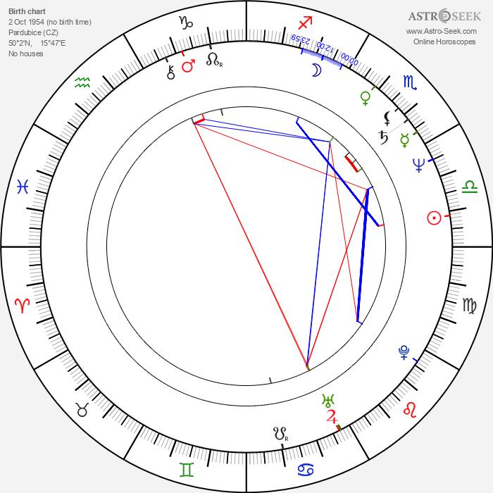 Marcel Vašinka - Astrology Natal Birth Chart