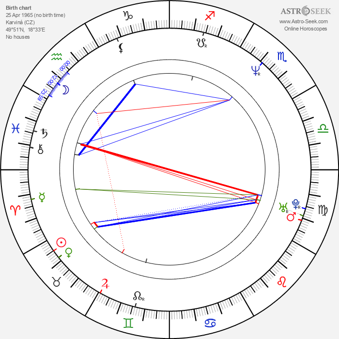 Marcel Zmožek - Astrology Natal Birth Chart