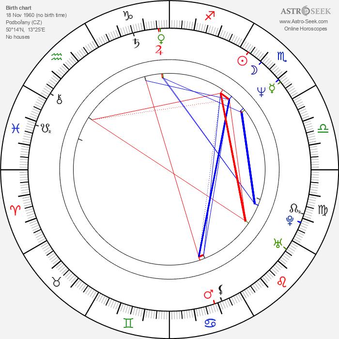 Marcela Březinová - Astrology Natal Birth Chart