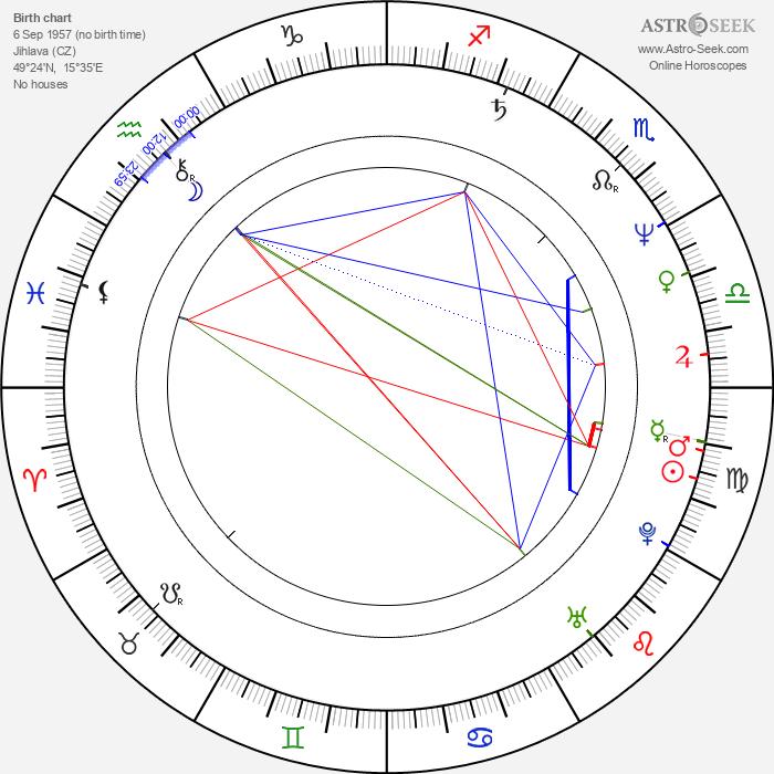 Marcela Peňázová - Astrology Natal Birth Chart