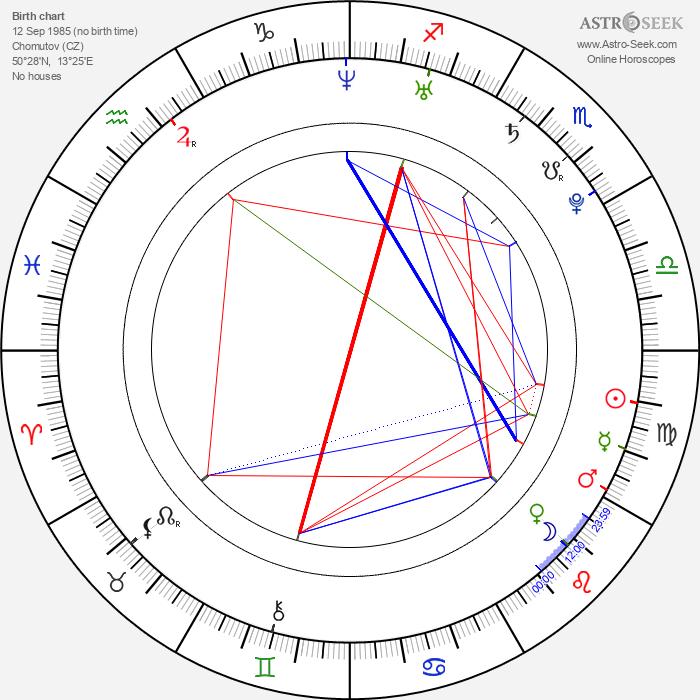 Marcela Skřivánková - Astrology Natal Birth Chart