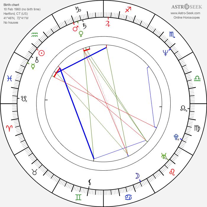 Marceline Hugot - Astrology Natal Birth Chart
