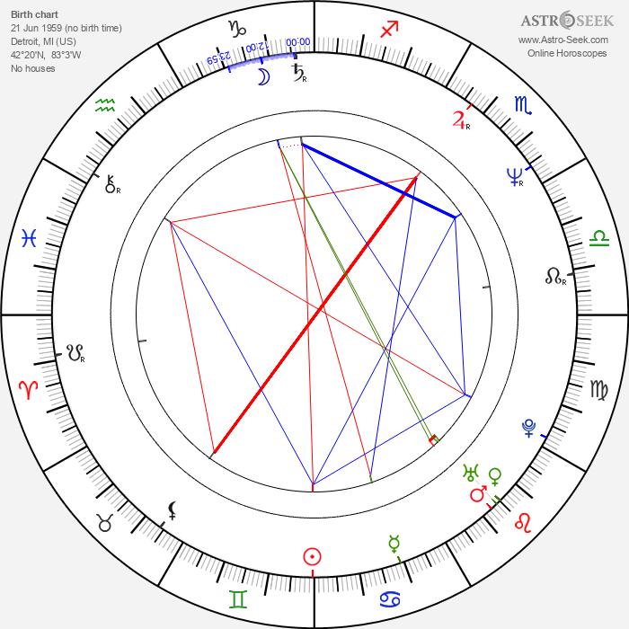 Marcella Detroit - Astrology Natal Birth Chart
