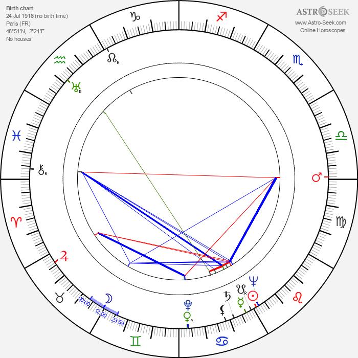 Marcelle Derrien - Astrology Natal Birth Chart