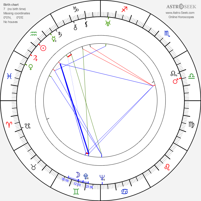 Marcelle Romée - Astrology Natal Birth Chart