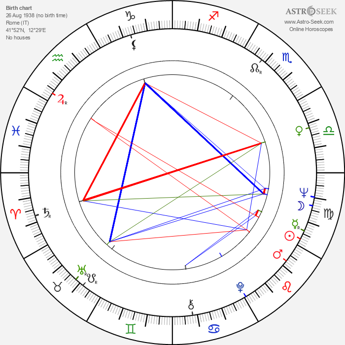 Marcello Avallone - Astrology Natal Birth Chart