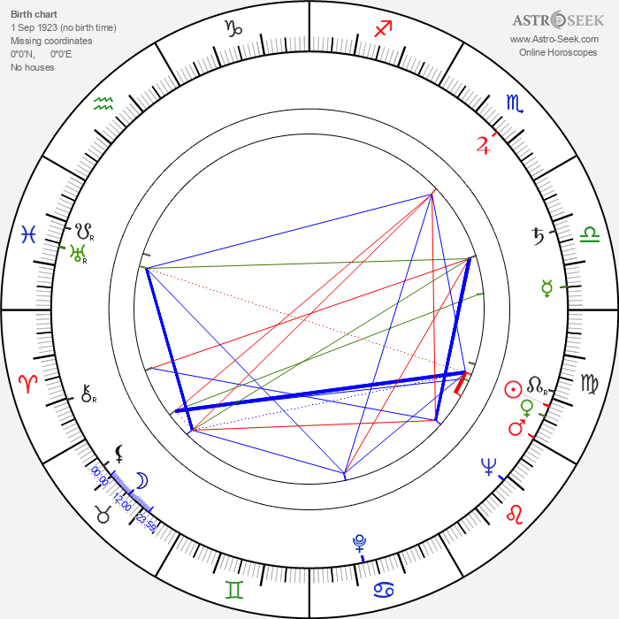 Marcello Baldi - Astrology Natal Birth Chart
