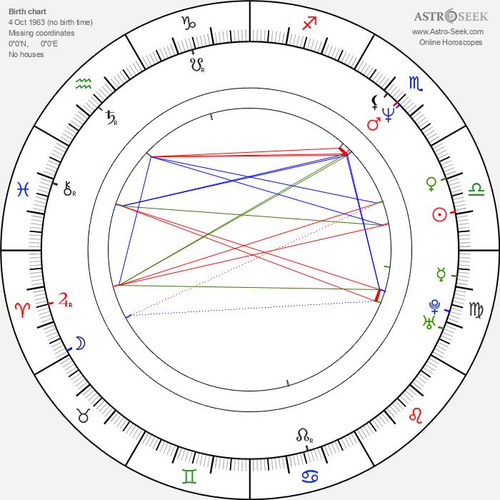 Marcelo Buquet - Astrology Natal Birth Chart