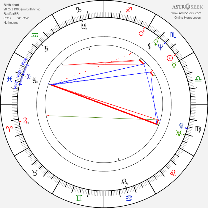 Marcelo Gomes - Astrology Natal Birth Chart