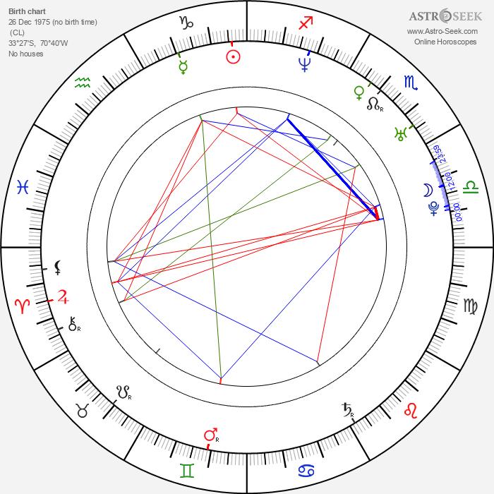 Marcelo Ríos - Astrology Natal Birth Chart