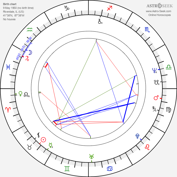 Marcheline Bertrand - Astrology Natal Birth Chart