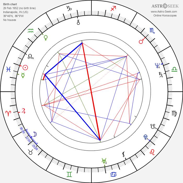 Marcia Dangerfield - Astrology Natal Birth Chart