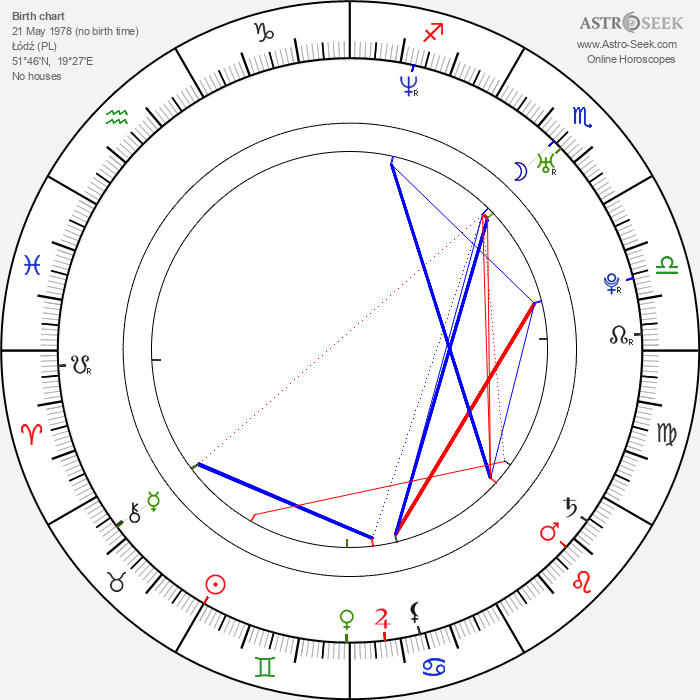 Marcin Brzozowski - Astrology Natal Birth Chart