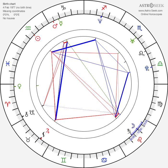 Marcin Chochlew - Astrology Natal Birth Chart