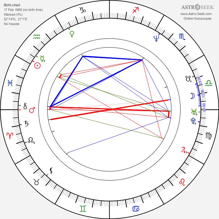Marcin Jedrzejewski - Astrology Natal Birth Chart