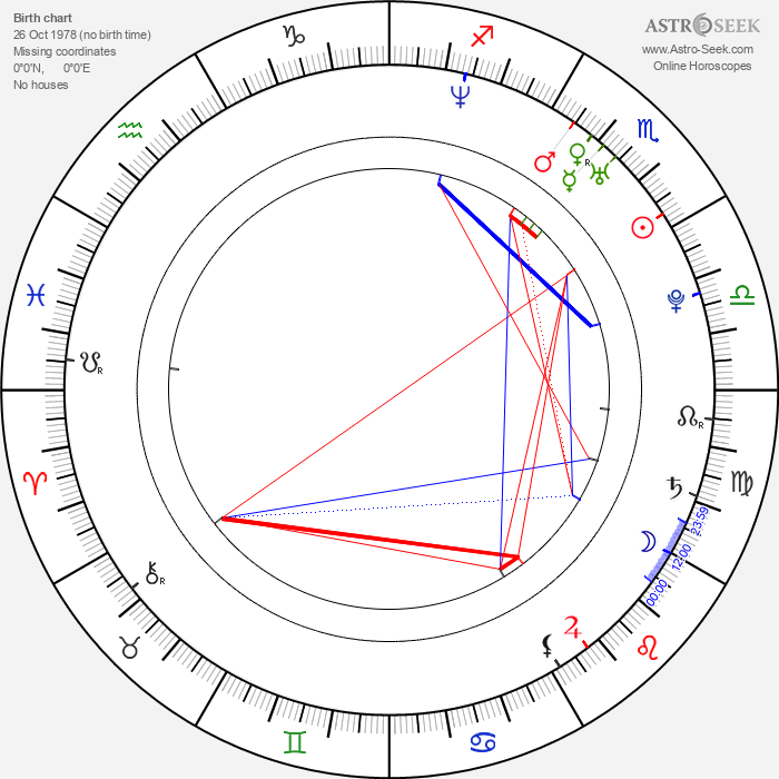 Marcin Krawczyk - Astrology Natal Birth Chart