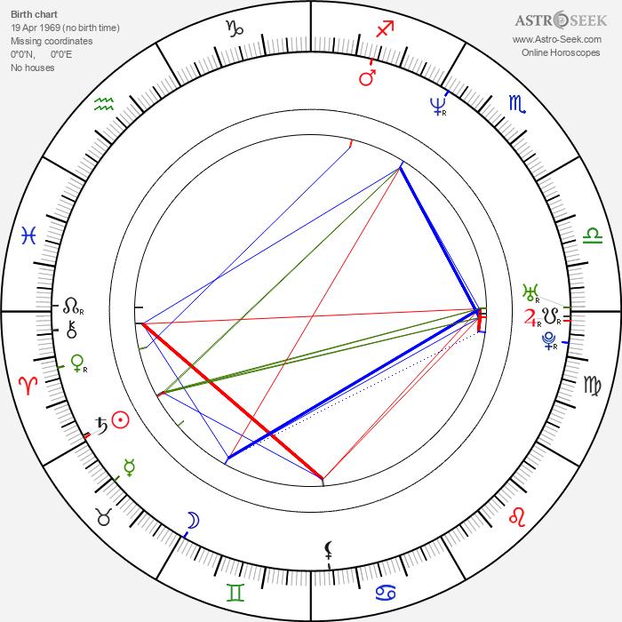Marcin Krzysztalowicz - Astrology Natal Birth Chart