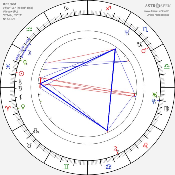Marcin Latallo - Astrology Natal Birth Chart