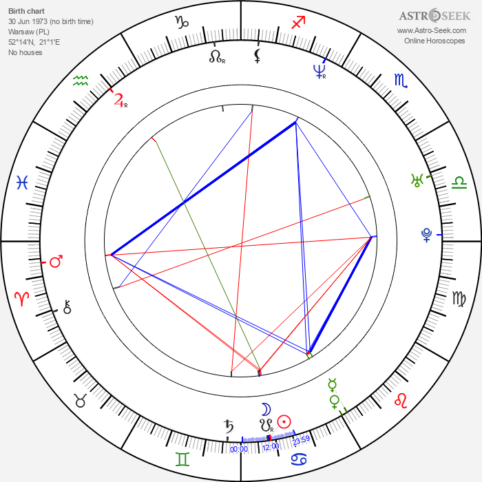 Marcin Perchuc - Astrology Natal Birth Chart