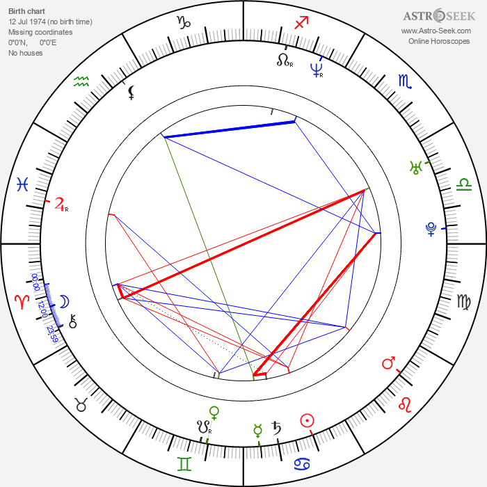 Marcin Wiercichowski - Astrology Natal Birth Chart
