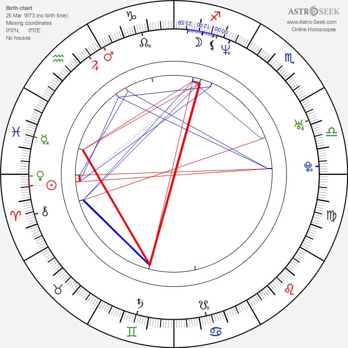 Marcin Wrona - Astrology Natal Birth Chart