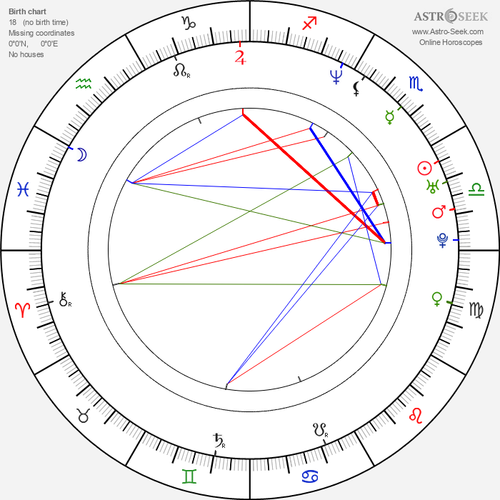 Marco Delgado - Astrology Natal Birth Chart