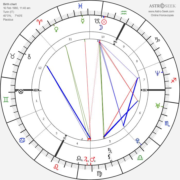 Marco Fiora - Astrology Natal Birth Chart