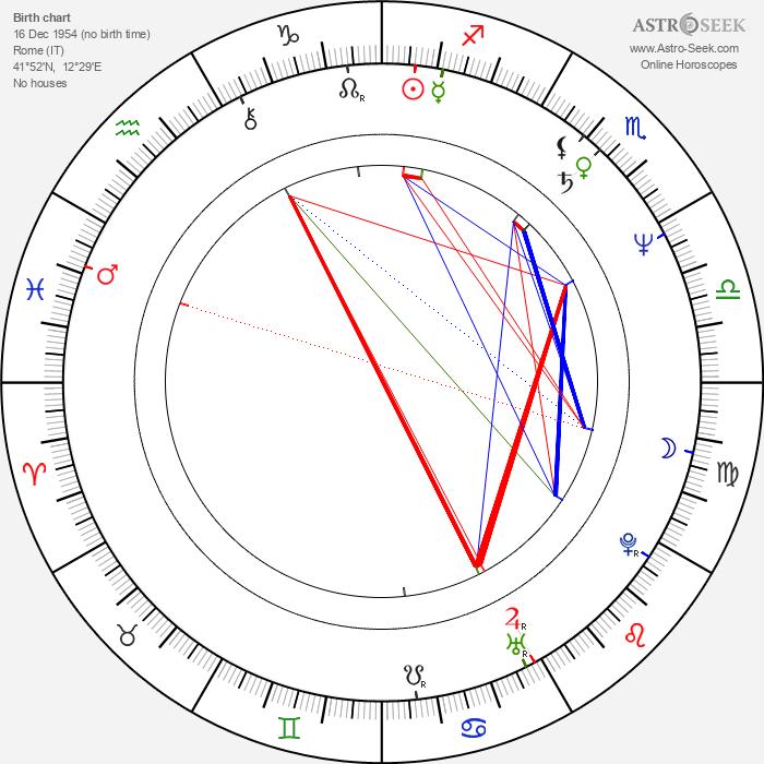 Marco Frisina - Astrology Natal Birth Chart