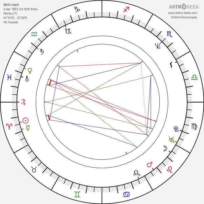 Marco Giallini - Astrology Natal Birth Chart