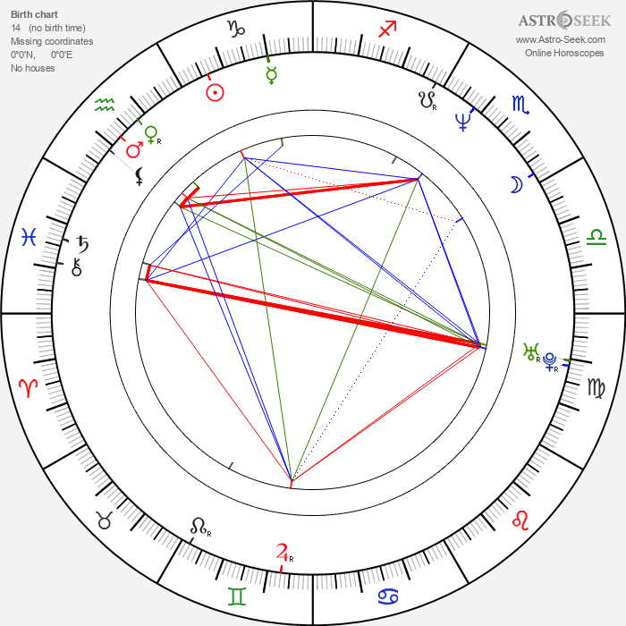 Marco Hietala - Astrology Natal Birth Chart