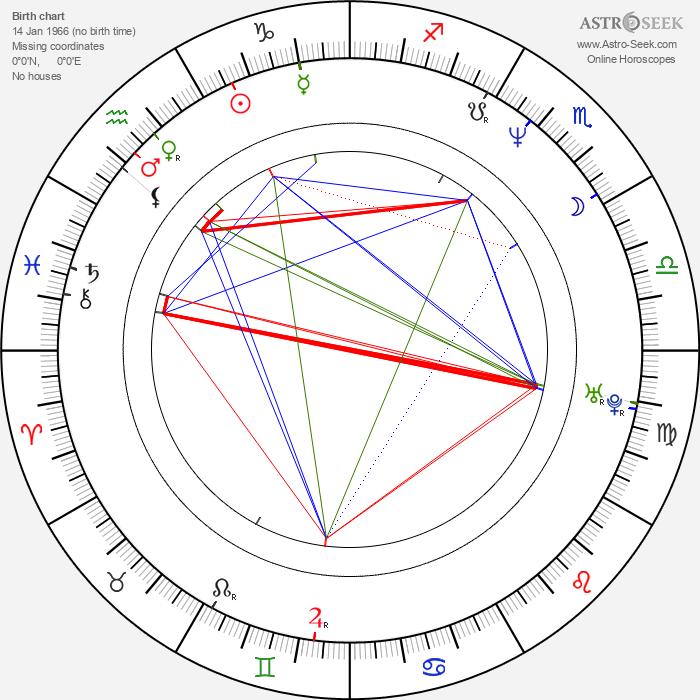 Marco Hietala - Astrology Natal Birth Chart