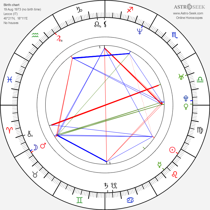 Marco Materazzi - Astrology Natal Birth Chart
