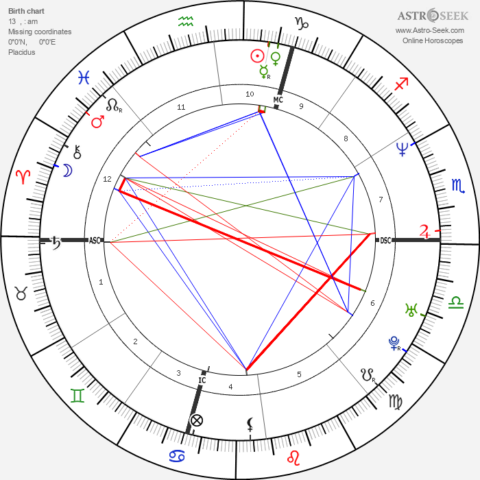 Marco Pantani - Astrology Natal Birth Chart
