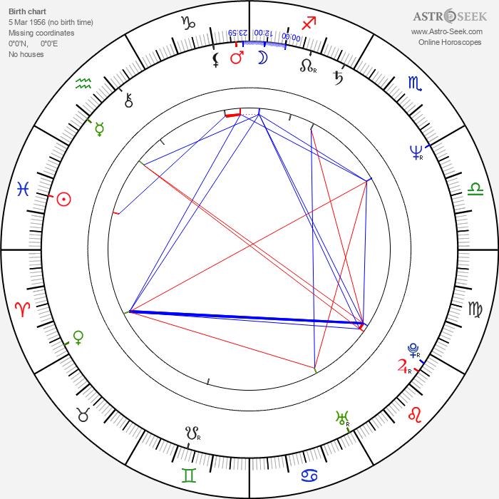 Marco Paolini - Astrology Natal Birth Chart
