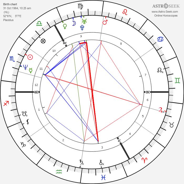 Marco van Basten - Astrology Natal Birth Chart